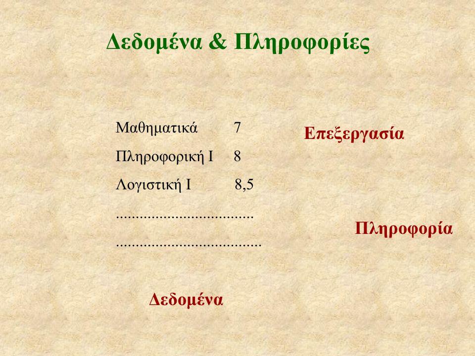 Δεδομένα & Πληροφορίες Δεδομένα Επεξεργασία Πληροφορία Μαθηματικά 7 Πληροφορική Ι 8 Λογιστική Ι 8,5........................................................................