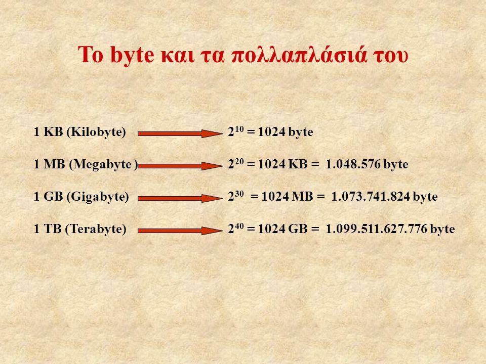 Το byte και τα πολλαπλάσιά του 1 KB (Κilobyte)2 10 = 1024 byte 1 MB (Megabyte )2 20 = 1024 ΚΒ = 1.048.576 byte 1 GB (Gigabyte)2 30 = 1024 ΜΒ = 1.073.741.824 byte 1 TB (Terabyte)2 40 = 1024 GB = 1.099.511.627.776 byte