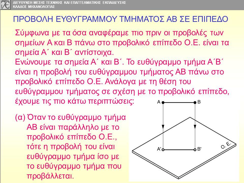 ΔΙΕΥΘΥΝΣΗ ΜΕΣΗΣ ΤΕΧΝΙΚΗΣ ΚΑΙ ΕΠΑΓΓΕΛΜΑΤΙΚΗΣ ΕΚΠΑΙΔΕΥΣΗΣ ΚΛΑΔΟΣ MΗΧΑΝΟΛΟΓΙΑΣ (β) Όταν το ευθύγραμμο τμήμα ΑΒ σχηματίζει γωνία α μικρότερη από 90° με το προβολικό επίπεδο Ο.Ε., τότε η προβολή του είναι ευθύγραμμο τμήμα, μικρότερο από το πραγματικό.