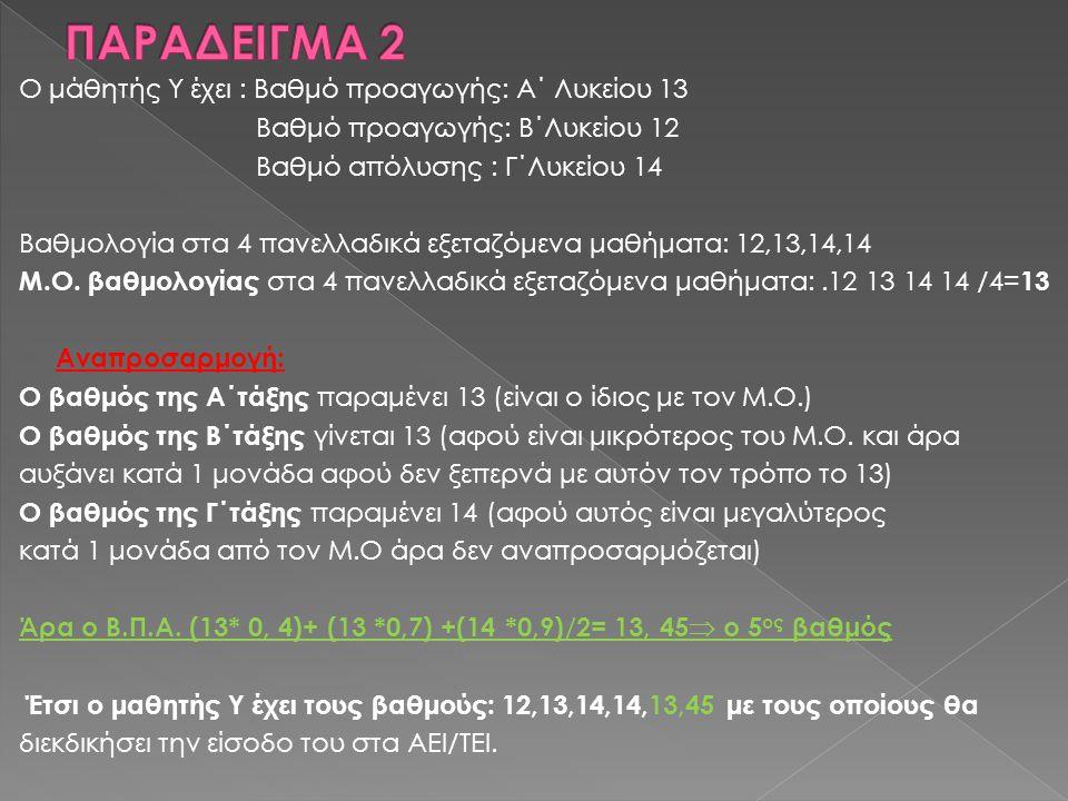 Ο μάθητής Υ έχει : Βαθμό προαγωγής: Α΄ Λυκείου 13 Βαθμό προαγωγής: Β΄Λυκείου 12 Βαθμό απόλυσης : Γ΄Λυκείου 14 Βαθμολογία στα 4 πανελλαδικά εξεταζόμενα