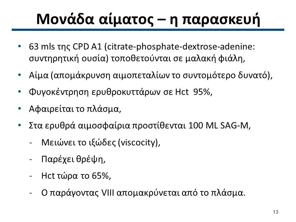 Μονάδα αίματος – η παρασκευή 63 mls της CPD Α1 (citrate-phosphate-dextrose-adenine: συντηρητική ουσία) τοποθετούνται σε μαλακή φιάλη, Αίμα (απομάκρυνσ