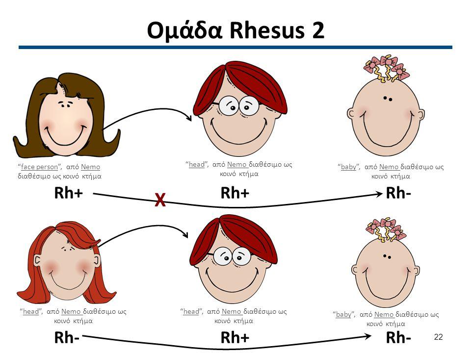 """Ομάδα Rhesus 2 """"face person"""", από Nemo διαθέσιμο ως κοινό κτήμαface personNemo Rh+ """"head"""", από Nemo διαθέσιμο ως κοινό κτήμαheadNemo Rh+ """"baby"""", από N"""