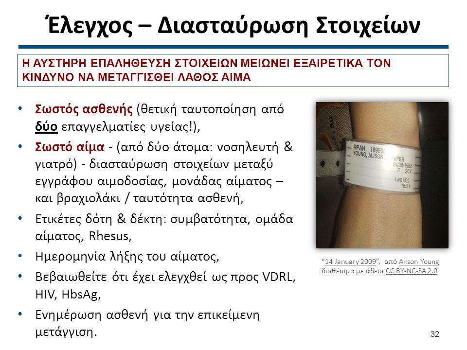 Έλεγχος – Διασταύρωση Στοιχείων Σωστός ασθενής (θετική ταυτοποίηση από δύο επαγγελματίες υγείας!), Σωστό αίμα - (από δύο άτομα: νοσηλευτή & γιατρό)