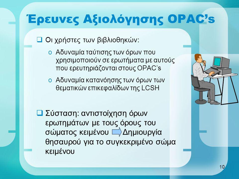 10 Έρευνες Αξιολόγησης OPAC's  Οι χρήστες των βιβλιοθηκών: oΑδυναμία ταύτισης των όρων που χρησιμοποιούν σε ερωτήματα με αυτούς που ερευτηριάζονται στους OPAC's oΑδυναμία κατανόησης των όρων των θεματικών επικεφαλίδων της LCSH  Σύσταση: αντιστοίχηση όρων ερωτημάτων με τους όρους του σώματος κειμένου Δημιουργία θησαυρού για το συγκεκριμένο σώμα κειμένου
