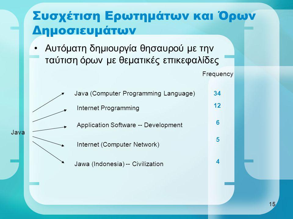 15 Συσχέτιση Ερωτημάτων και Όρων Δημοσιευμάτων Αυτόματη δημιουργία θησαυρού με την ταύτιση όρων με θεματικές επικεφαλίδες Java Java (Computer Programming Language) Internet Programming Application Software -- Development Internet (Computer Network) Jawa (Indonesia) -- Civilization 34 12 6 5 4 Frequency