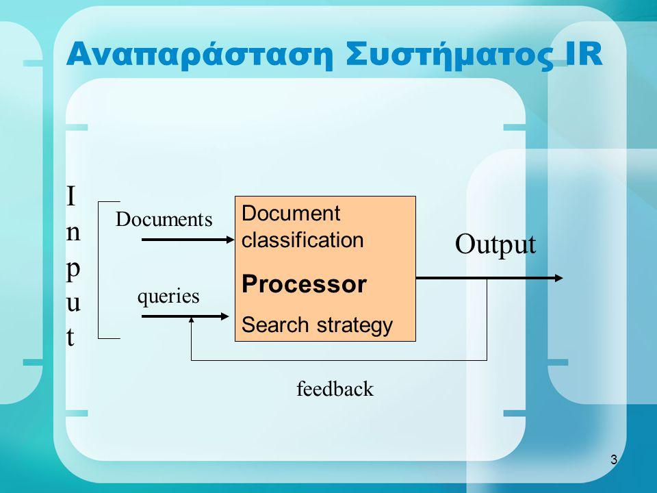3 Αναπαράσταση Συστήματος IR InputInput Document classification Processor Search strategy Documents queries Output feedback