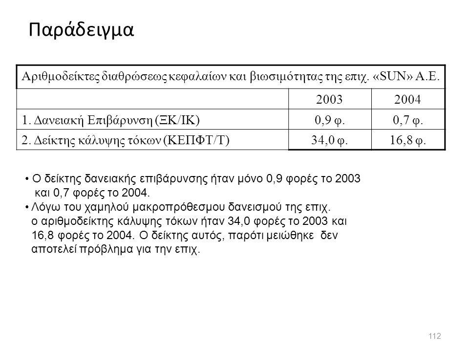 Παράδειγμα 112 Αριθμοδείκτες διαθρώσεως κεφαλαίων και βιωσιμότητας της επιχ. «SUN» A.E. 20032004 1. Δανειακή Επιβάρυνση (ΞΚ/ΙΚ)0,9 φ.0,7 φ. 2. Δείκτης