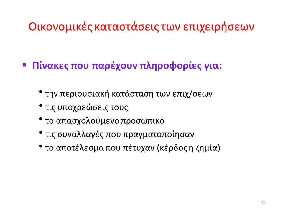 Οικονομικές καταστάσεις των επιχειρήσεων  Πίνακες που παρέχουν πληροφορίες για:  την περιουσιακή κατάσταση των επιχ/σεων  τις υποχρεώσεις τους  το