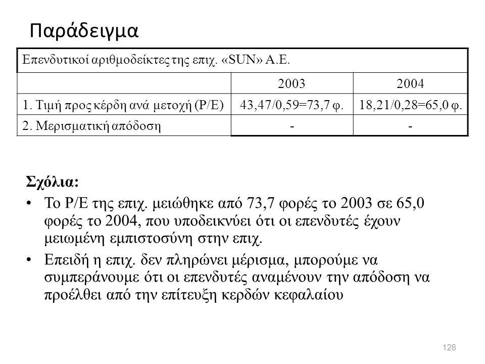 Παράδειγμα 128 Επενδυτικοί αριθμοδείκτες της επιχ. «SUN» A.E. 20032004 1. Τιμή προς κέρδη ανά μετοχή (P/E)43,47/0,59=73,7 φ.18,21/0,28=65,0 φ. 2. Μερι
