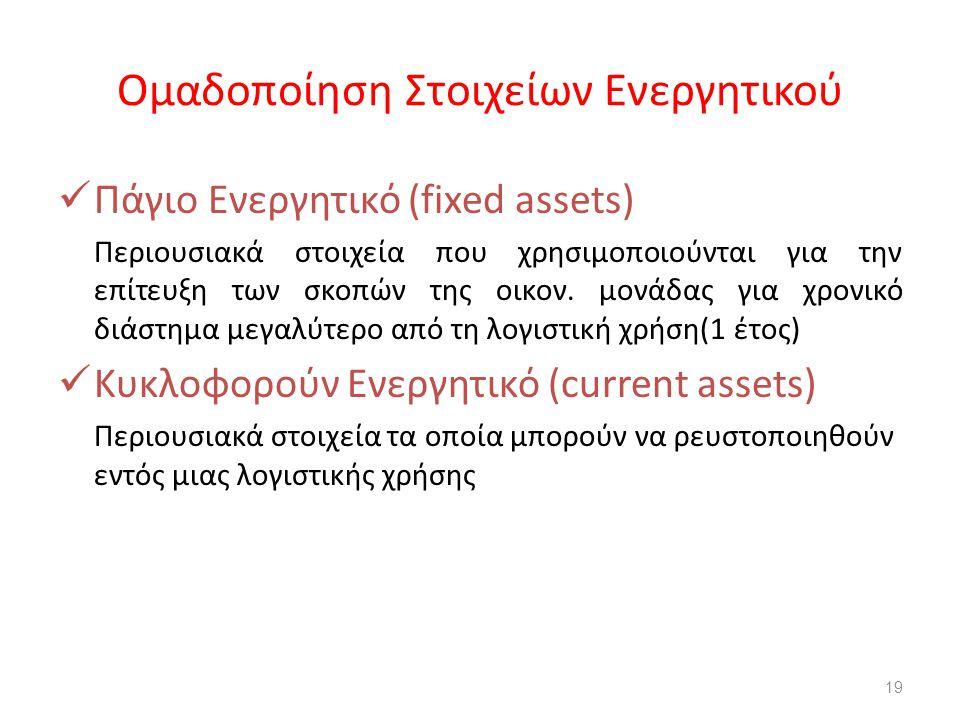 Ομαδοποίηση Στοιχείων Ενεργητικού Πάγιο Ενεργητικό (fixed assets) Περιουσιακά στοιχεία που χρησιμοποιούνται για την επίτευξη των σκοπών της οικον. μον