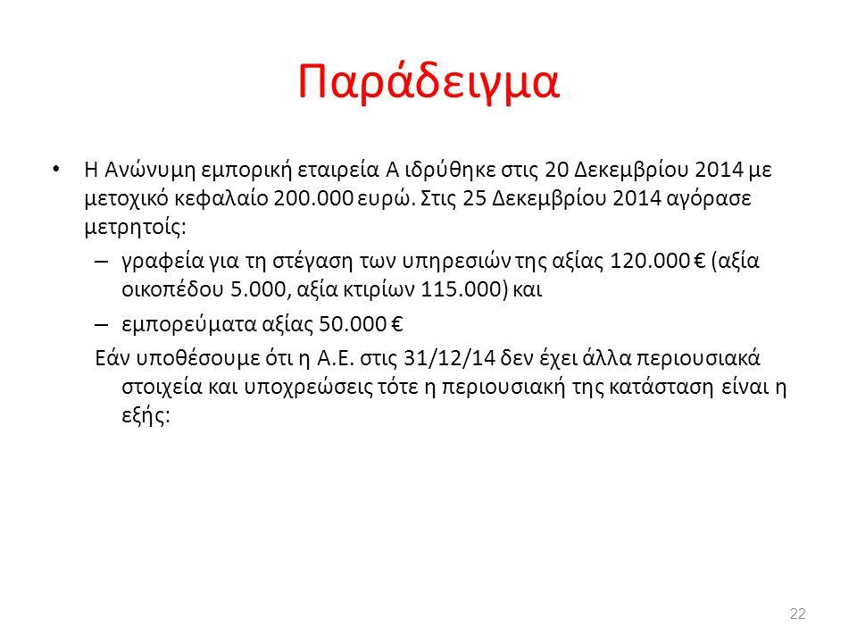 Παράδειγμα Η Ανώνυμη εμπορική εταιρεία Α ιδρύθηκε στις 20 Δεκεμβρίου 2014 με μετοχικό κεφαλαίο 200.000 ευρώ. Στις 25 Δεκεμβρίου 2014 αγόρασε μετρητοίς