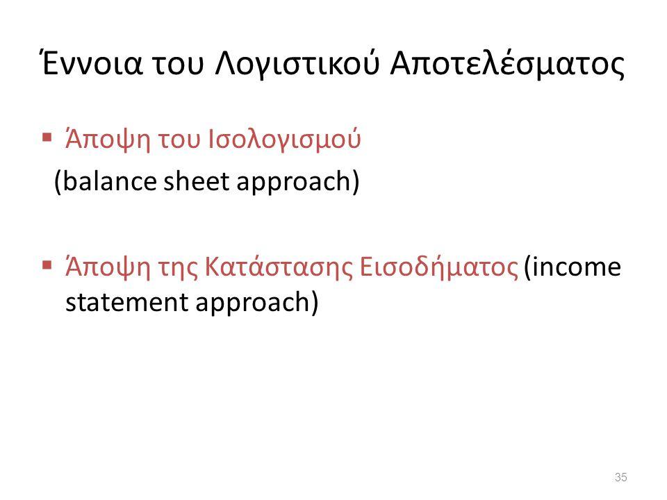 Έννοια του Λογιστικού Αποτελέσματος  Άποψη του Ισολογισμού (balance sheet approach)  Άποψη της Κατάστασης Εισοδήματος (income statement approach) 35