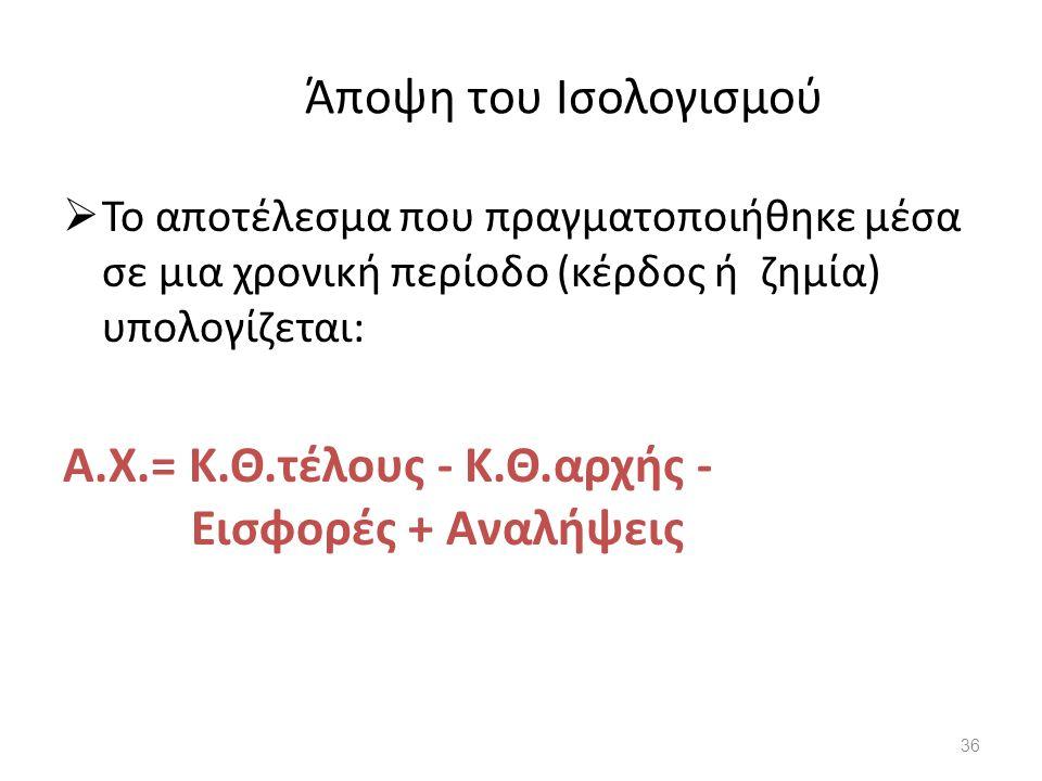 Άποψη του Ισολογισμού  Το αποτέλεσμα που πραγματοποιήθηκε μέσα σε μια χρονική περίοδο (κέρδος ή ζημία) υπολογίζεται: Α.Χ.= Κ.Θ.τέλους - Κ.Θ.αρχής - Ε
