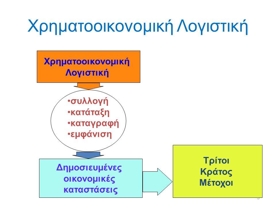 Βασική Διάκριση Λογιστικού αποτελέσματος  Αποτέλεσμα Εκμετάλλευσης το οργανικό (τακτικό) αποτέλεσμα που πραγματοποιεί η επιχ.