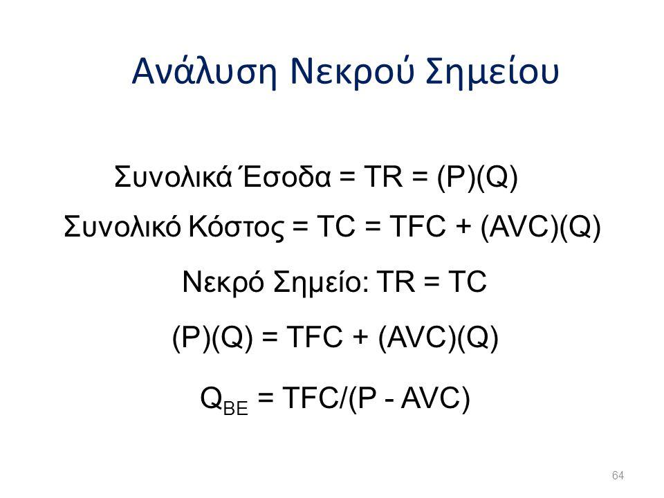 Ανάλυση Νεκρού Σημείου 64 Συνολικά Έσοδα = TR = (P)(Q) Συνολικό Κόστος = TC = TFC + (AVC)(Q) Νεκρό Σημείο: TR = TC (P)(Q) = TFC + (AVC)(Q) Q BE = TFC/