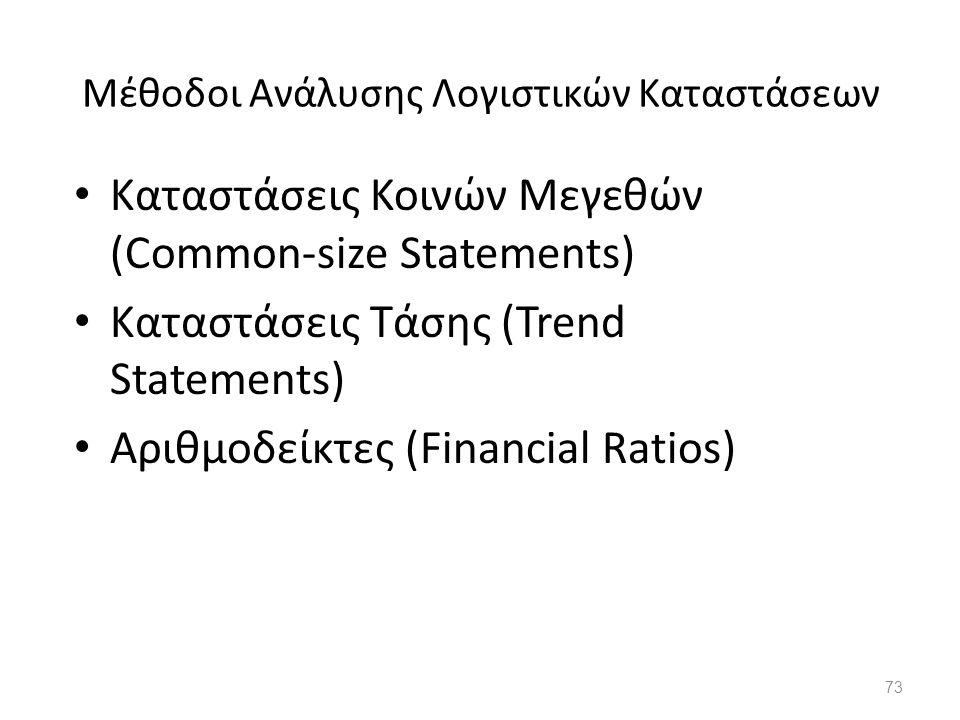Μέθοδοι Ανάλυσης Λογιστικών Καταστάσεων Καταστάσεις Κοινών Μεγεθών (Common-size Statements) Καταστάσεις Τάσης (Trend Statements) Αριθμοδείκτες (Financ