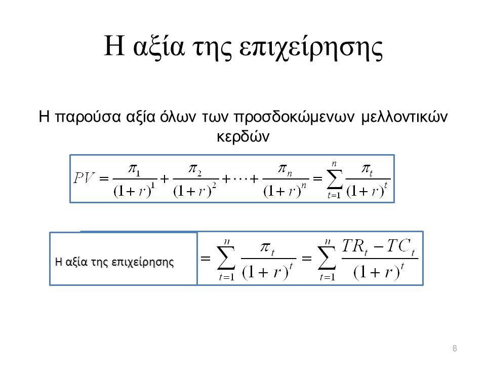 Παράδειγμα ( Ανάλυση Αποδοτικότητας) 119 Αριθμοδείκτες αποδοτικότητας της επιχ.