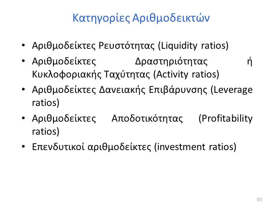 Κατηγορίες Αριθμοδεικτών Αριθμοδείκτες Ρευστότητας (Liquidity ratios) Αριθμοδείκτες Δραστηριότητας ή Κυκλοφοριακής Ταχύτητας (Activity ratios) Αριθμοδ