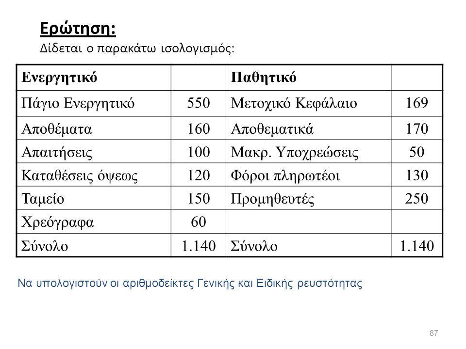 Ερώτηση: Δίδεται ο παρακάτω ισολογισμός: 87 ΕνεργητικόΠαθητικό Πάγιο Ενεργητικό550Μετοχικό Κεφάλαιο169 Αποθέματα160Αποθεματικά170 Απαιτήσεις100Μακρ. Υ