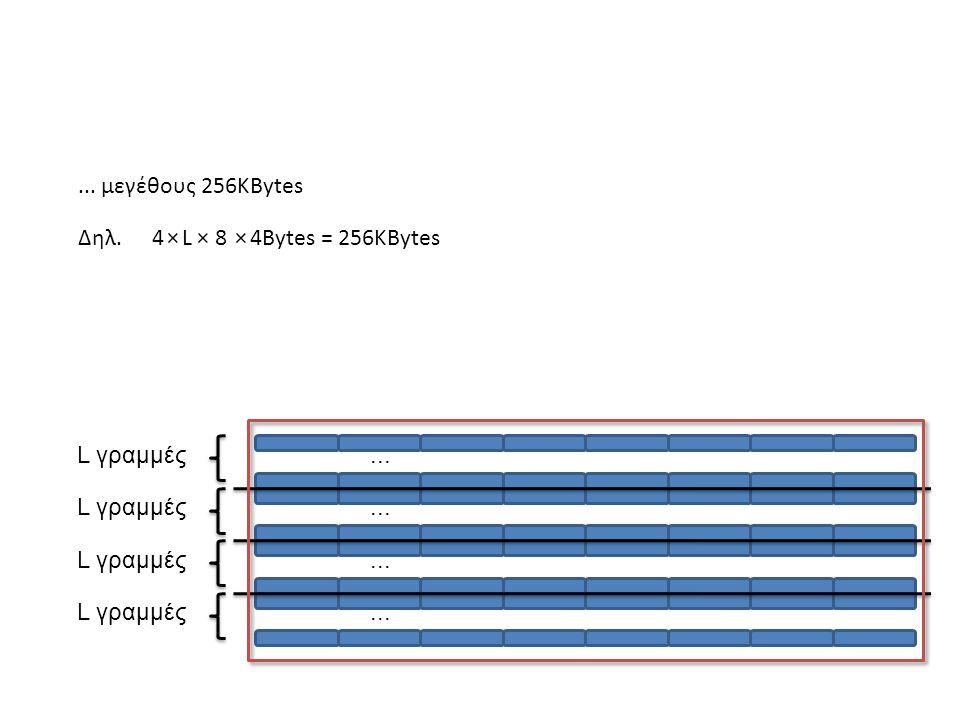 ... L γραμμές L γραμμές L γραμμές L γραμμές... μεγέθους 256KBytes Δηλ.4×L×8×4Bytes= 256KBytes
