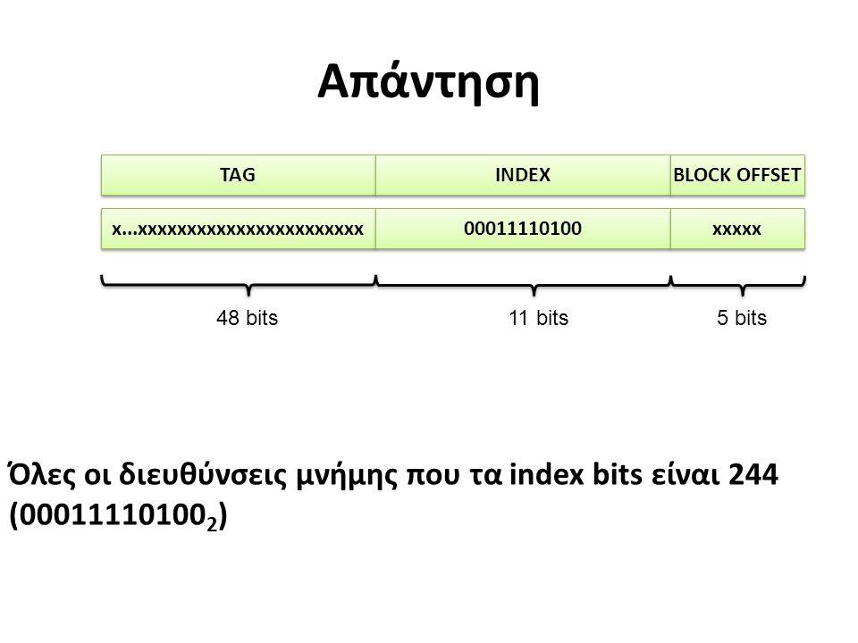 Απάντηση Όλες οι διευθύνσεις μνήμης που τα index bits είναι 244 (00011110100 2 ) TAG INDEX BLOCK OFFSET 5 bits11 bits48 bits x...xxxxxxxxxxxxxxxxxxxxxxx 00011110100 xxxxx