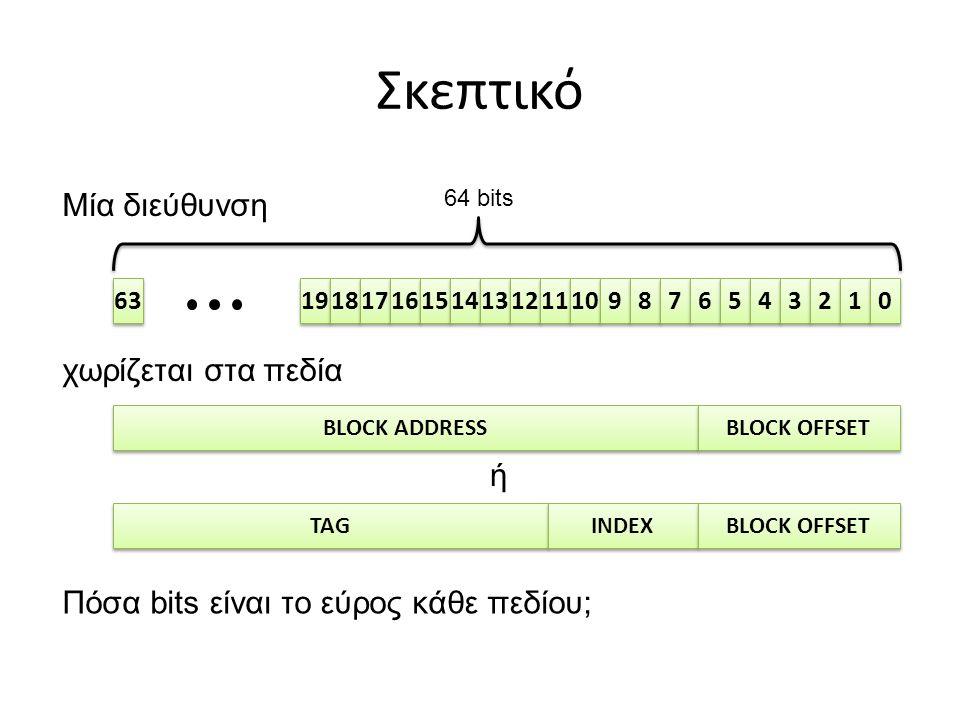 Σκεπτικό BLOCK ADDRESS BLOCK OFFSET 19 18 17 16 15 14 13 12 11 10 9 9 8 8 7 7 6 6 5 5 4 4 3 3 2 2 1 1 0 0 63 64 bits Μία διεύθυνση χωρίζεται στα πεδία TAG INDEX BLOCK OFFSET ή Πόσα bits είναι το εύρος κάθε πεδίου;