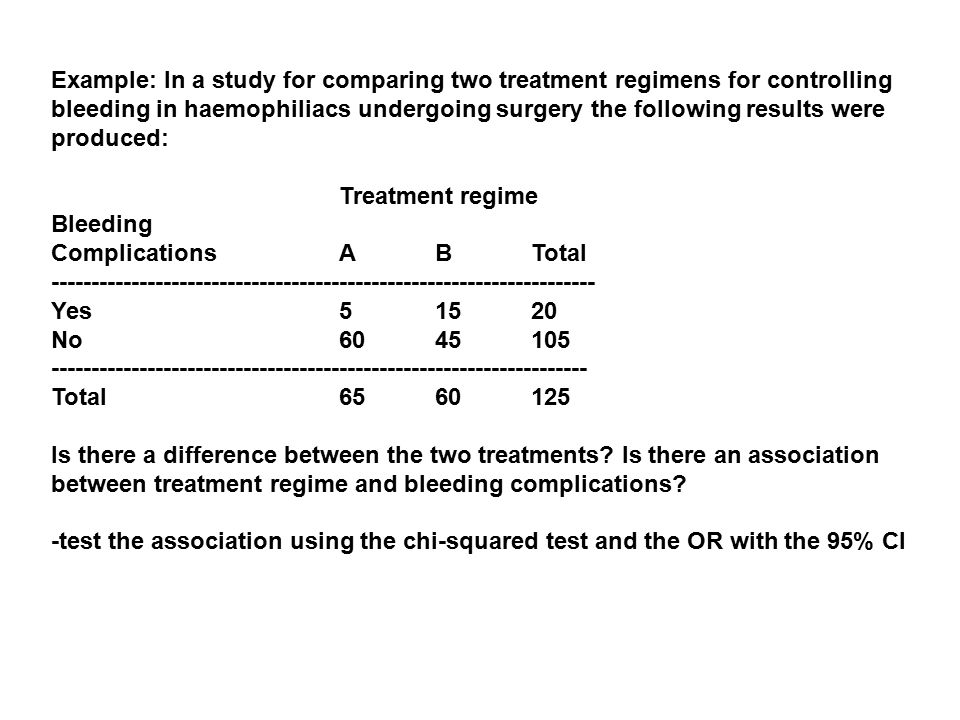 Example: In a study for comparing two treatment regimens for controlling bleeding in haemophiliacs undergoing surgery the following results were produ