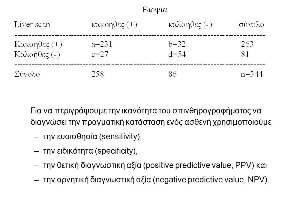 Για να περιγράψουμε την ικανότητα του σπινθηρογραφήματος να διαγνώσει την πραγματική κατάσταση ενός ασθενή χρησιμοποιούμε –την ευαισθησία (sensitivity), –την ειδικότητα (specificity), –την θετική διαγνωστική αξία (positive predictive value, PPV) και –την αρνητική διαγνωστική αξία (negative predictive value, NPV).
