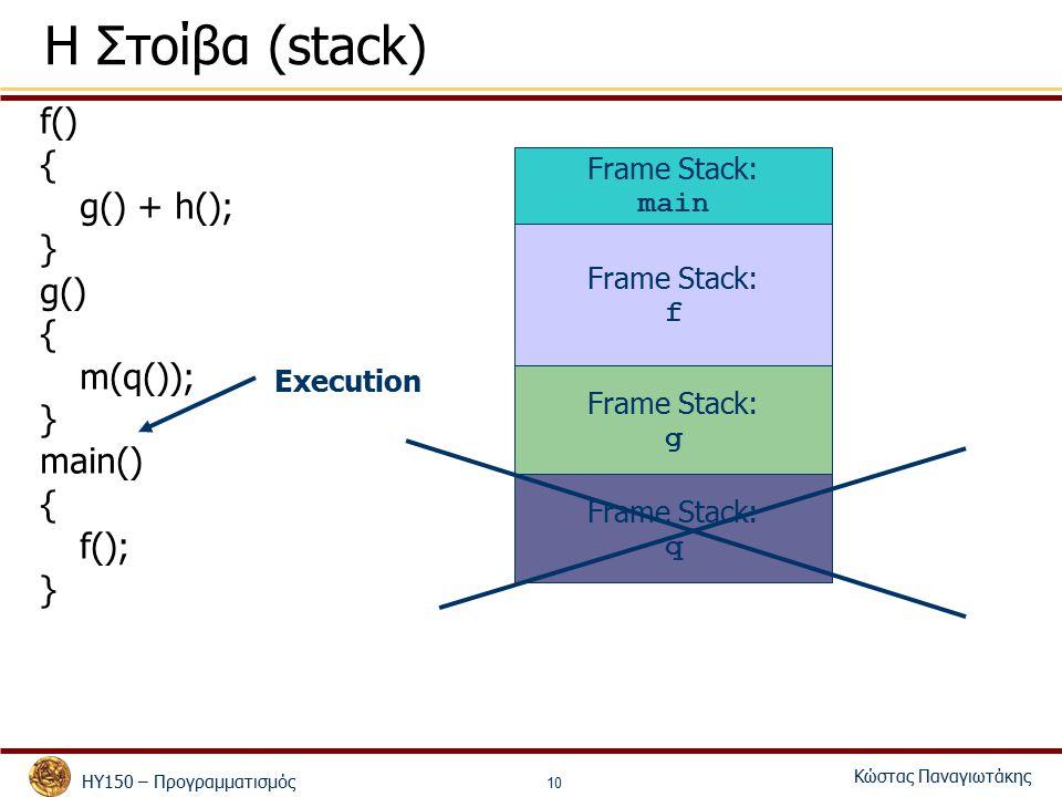 ΗΥ150 – Προγραμματισμός Κώστας Παναγιωτάκης 10 Η Στοίβα (stack) f() { g() + h(); } g() { m(q()); } main() { f(); } Frame Stack: main Frame Stack: f Frame Stack: g Frame Stack: q Execution