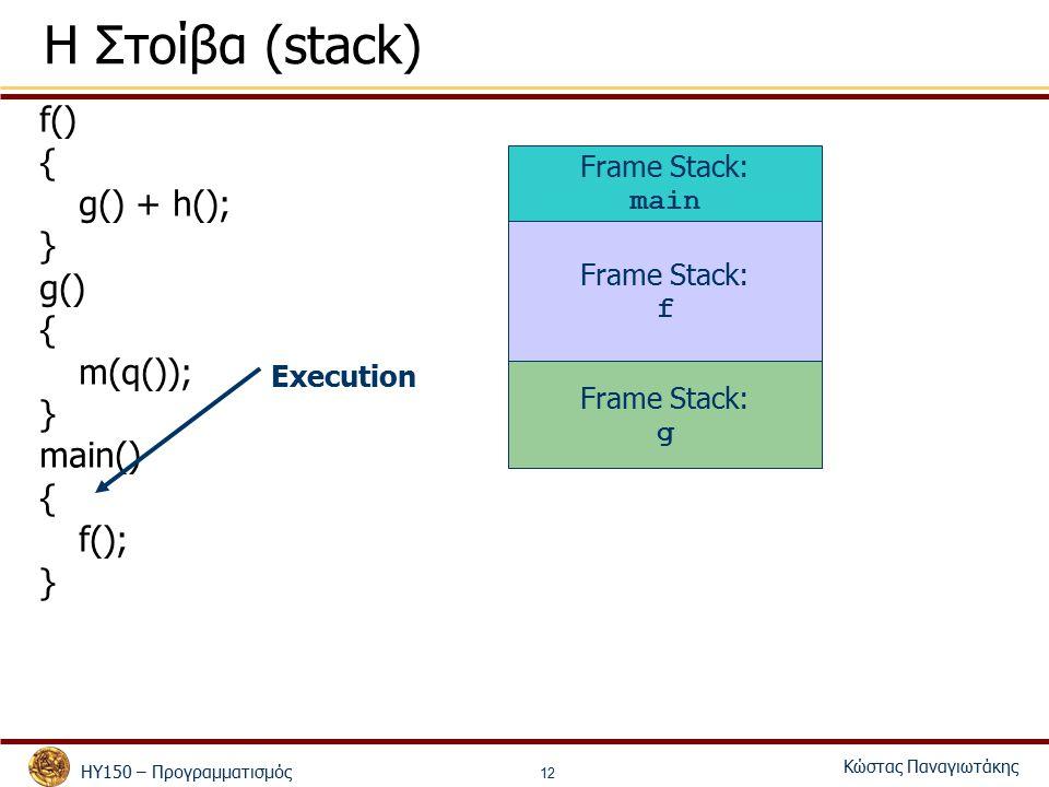 ΗΥ150 – Προγραμματισμός Κώστας Παναγιωτάκης 12 Η Στοίβα (stack) f() { g() + h(); } g() { m(q()); } main() { f(); } Frame Stack: main Frame Stack: f Frame Stack: g Execution
