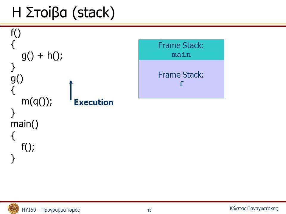 ΗΥ150 – Προγραμματισμός Κώστας Παναγιωτάκης 15 Η Στοίβα (stack) f() { g() + h(); } g() { m(q()); } main() { f(); } Frame Stack: main Frame Stack: f Ex