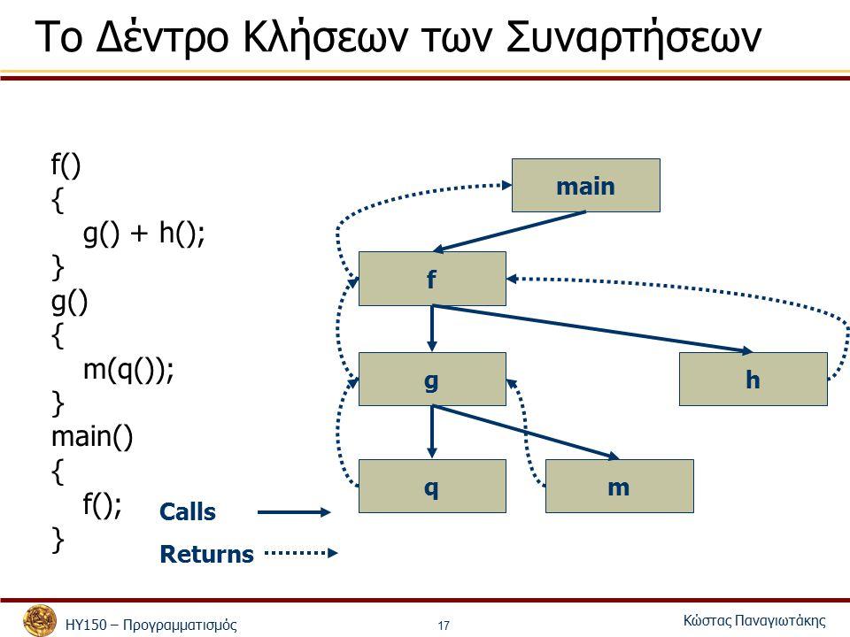 ΗΥ150 – Προγραμματισμός Κώστας Παναγιωτάκης 17 Το Δέντρο Κλήσεων των Συναρτήσεων f() { g() + h(); } g() { m(q()); } main() { f(); } main f h mq g Calls Returns