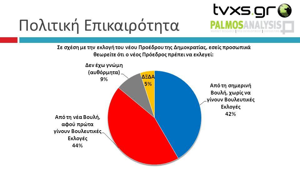 Εθνικές Εκλογές