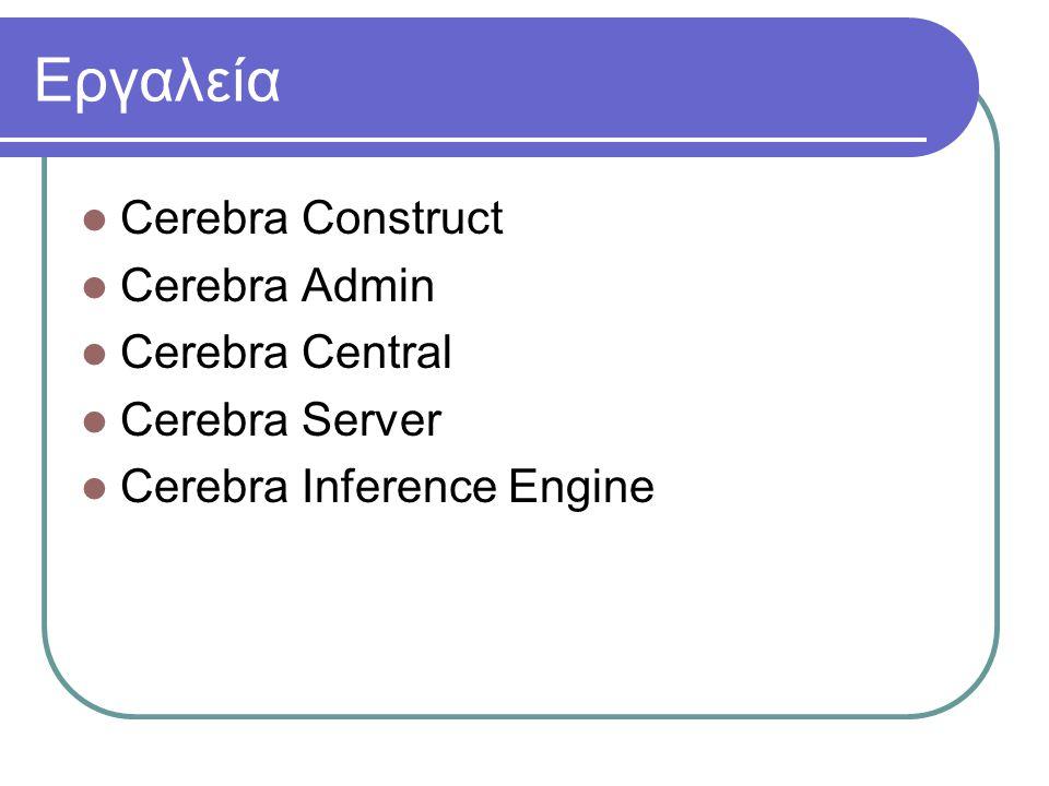 Εργαλεία Cerebra Construct Cerebra Admin Cerebra Central Cerebra Server Cerebra Inference Engine