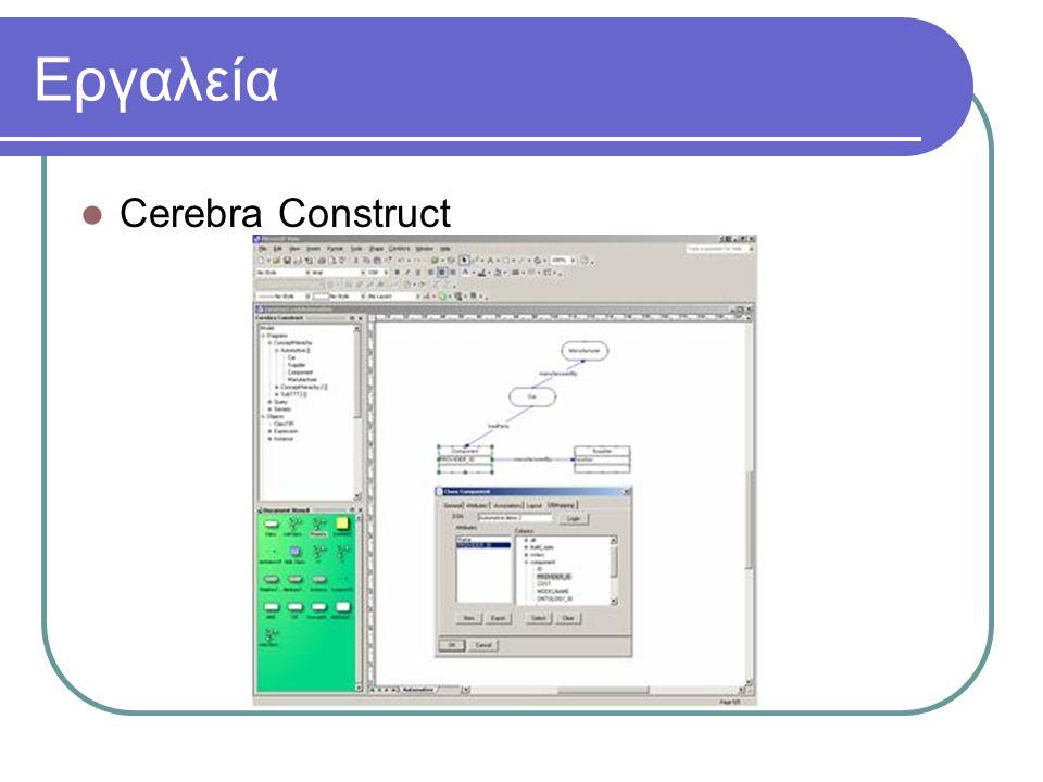 Εργαλεία Cerebra Construct