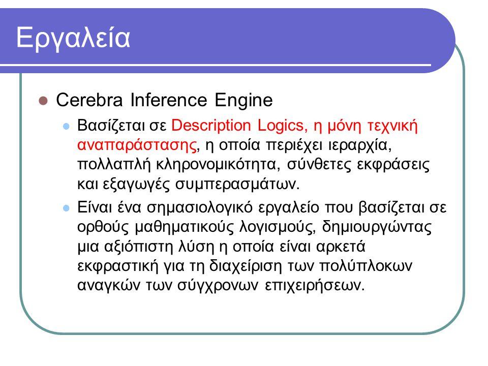 Εργαλεία Cerebra Inference Engine Βασίζεται σε Description Logics, η μόνη τεχνική αναπαράστασης, η οποία περιέχει ιεραρχία, πολλαπλή κληρονομικότητα, σύνθετες εκφράσεις και εξαγωγές συμπερασμάτων.