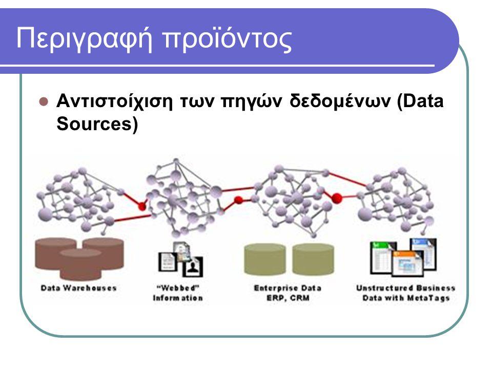 Περιγραφή προϊόντος Αντιστοίχιση των πηγών δεδομένων (Data Sources)