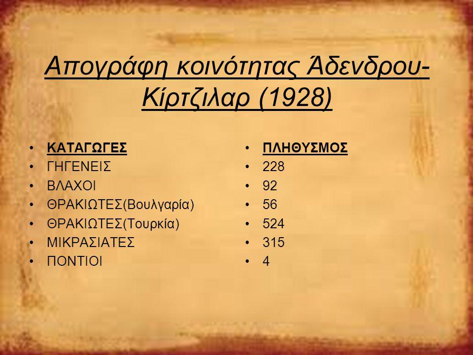 Απογράφη κοινότητας Άδενδρου- Κίρτζιλαρ (1928) ΚΑΤΑΓΩΓΕΣ ΓΗΓΕΝΕΙΣ ΒΛΑΧΟΙ ΘΡΑΚΙΩΤΕΣ(Βουλγαρία) ΘΡΑΚΙΩΤΕΣ(Τουρκία) ΜΙΚΡΑΣΙΑΤΕΣ ΠΟΝΤΙΟΙ ΠΛΗΘΥΣΜΟΣ 228 92
