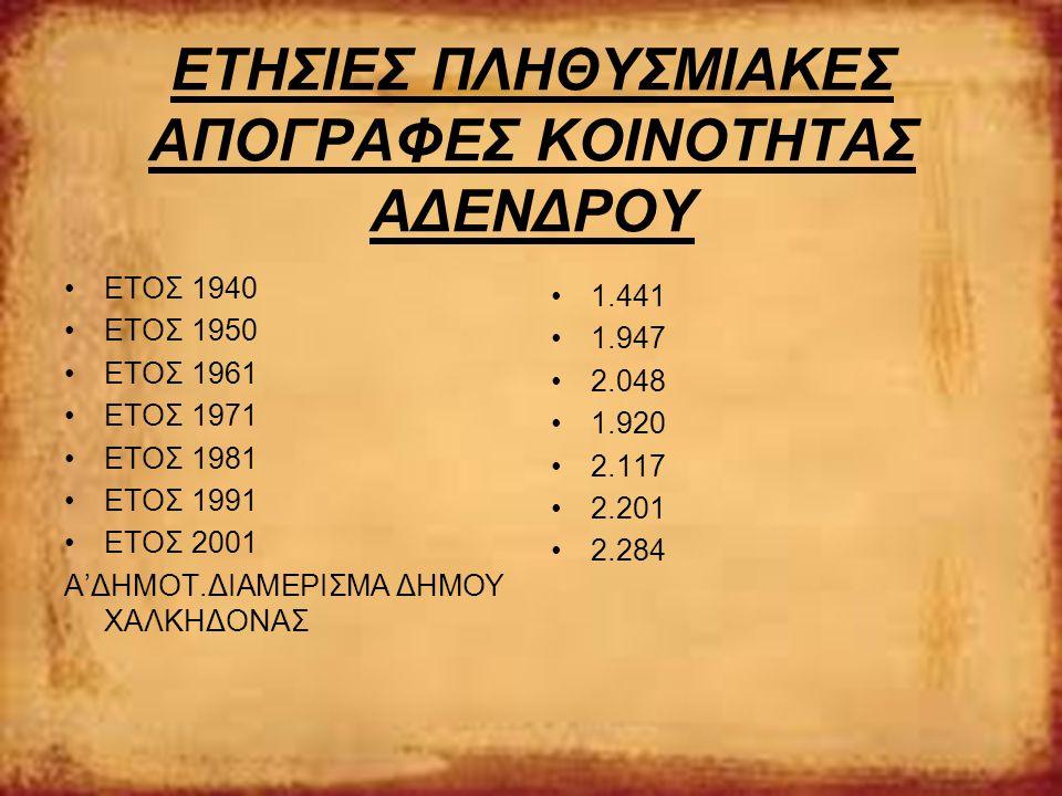 ΕΤΗΣΙΕΣ ΠΛΗΘΥΣΜΙΑΚΕΣ ΑΠΟΓΡΑΦΕΣ ΚΟΙΝΟΤΗΤΑΣ ΑΔΕΝΔΡΟΥ ΕΤΟΣ 1940 ΕΤΟΣ 1950 ΕΤΟΣ 1961 ΕΤΟΣ 1971 ΕΤΟΣ 1981 ΕΤΟΣ 1991 ΕΤΟΣ 2001 Α'ΔΗΜΟΤ.ΔΙΑΜΕΡΙΣΜΑ ΔΗΜΟΥ ΧΑΛΚ