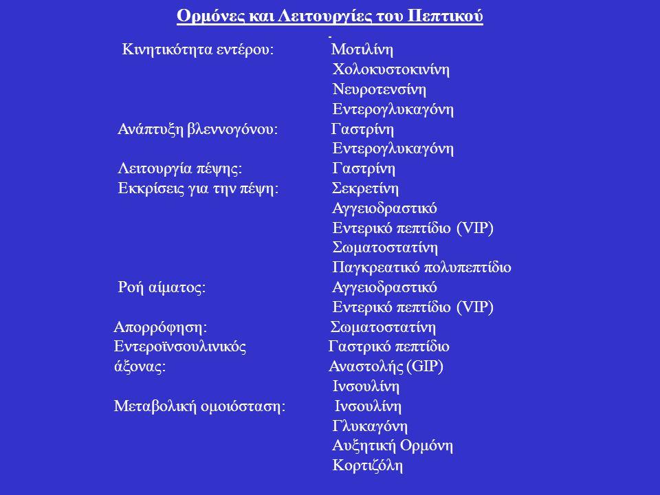 Ορμόνες και Λειτουργίες του Πεπτικού Κινητικότητα εντέρου: Μοτιλίνη Χολοκυστοκινίνη Νευροτενσίνη Εντερογλυκαγόνη Ανάπτυξη βλεννογόνου: Γαστρίνη Εντερογλυκαγόνη Λειτουργία πέψης: Γαστρίνη Εκκρίσεις για την πέψη: Σεκρετίνη Αγγειοδραστικό Εντερικό πεπτίδιο (VIP) Σωματοστατίνη Παγκρεατικό πολυπεπτίδιο Ροή αίματος: Αγγειοδραστικό Εντερικό πεπτίδιο (VIP) Απορρόφηση: Σωματοστατίνη Εντεροϊνσουλινικός Γαστρικό πεπτίδιο άξονας: Αναστολής (GIP) Ινσουλίνη Μεταβολική ομοιόσταση: Ινσουλίνη Γλυκαγόνη Αυξητική Ορμόνη Κορτιζόλη