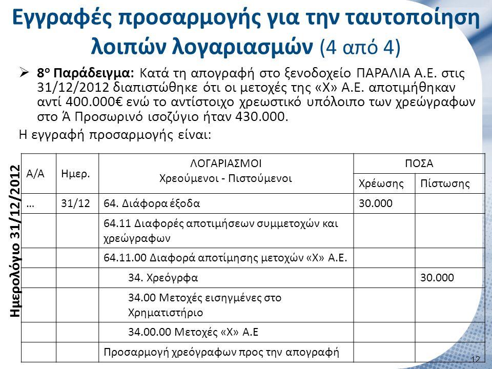 Εγγραφές προσαρμογής για την ταυτοποίηση λοιπών λογαριασμών (4 από 4)  8 ο Παράδειγμα: Κατά τη απογραφή στο ξενοδοχείο ΠΑΡΑΛΙΑ Α.Ε.