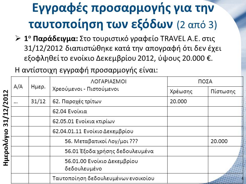 Εγγραφές προσαρμογής για την ταυτοποίηση των εξόδων (2 από 3)  1 ο Παράδειγμα: Στο τουριστικό γραφείο TRAVEL Α.Ε.