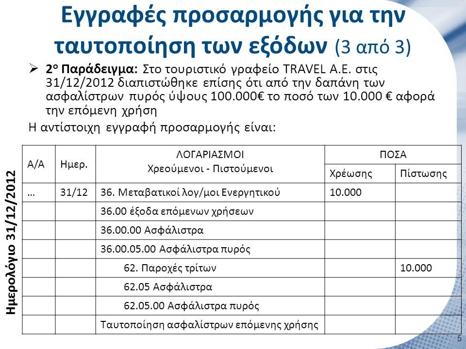 Εγγραφές προσαρμογής για την ταυτοποίηση των εξόδων (3 από 3)  2 ο Παράδειγμα: Στο τουριστικό γραφείο TRAVEL Α.Ε.