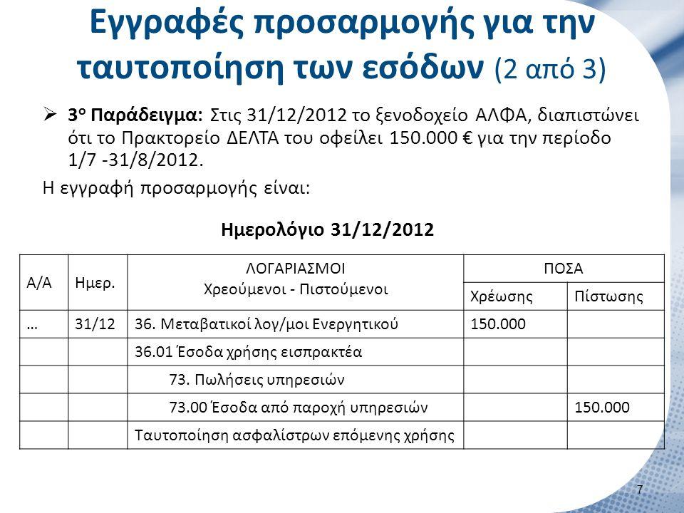 Εγγραφές προσαρμογής για την ταυτοποίηση των εσόδων (3 από 3)  4 ο Παράδειγμα: Το ίδιο ξενοδοχείο και για την ίδια περίοδο διαπίστωσε ότι εισέπραξε για προμήθειες από πωλήσεις «χρονοδιακοπών» για λογαριασμό τρίτων 200.000€ εκ των οποίων ποσό 50.000 € αφορά επόμενη χρήση.