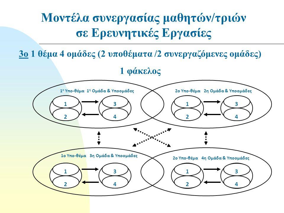 1 ο Υπο-θέμα 1 η Ομάδα & Υποομάδες 1 2 3 4 2ο Υπο-θέμα 2η Ομάδα & Υποομάδες 1 2 3 4 1ο Υπο-θέμα 3η Ομάδα & Υποομάδες 1 2 3 4 2ο Υπο-θέμα 4η Ομάδα & Υποομάδες 1 2 3 4 3ο 1 θέμα 4 ομάδες (2 υποθέματα /2 συνεργαζόμενες ομάδες) 1 φάκελος Μοντέλα συνεργασίας μαθητών/τριών σε Ερευνητικές Εργασίες