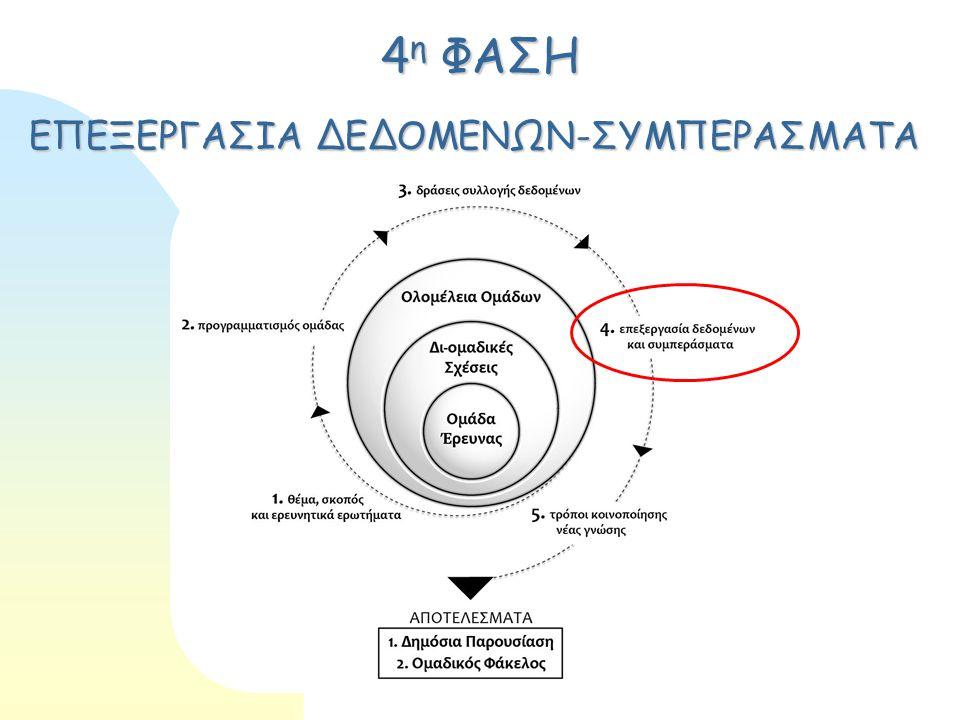 4 η ΦΑΣΗ ΕΠΕΞΕΡΓΑΣΙΑ ΔΕΔΟΜΕΝΩΝ-ΣΥΜΠΕΡΑΣΜΑΤΑ