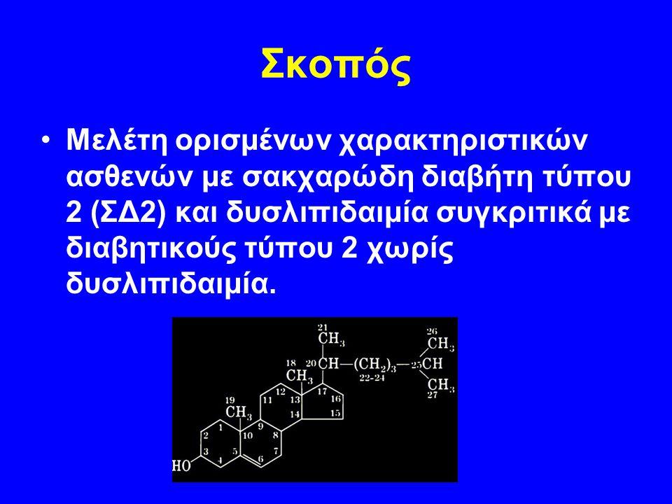 Σκοπός Μελέτη ορισμένων χαρακτηριστικών ασθενών με σακχαρώδη διαβήτη τύπου 2 (ΣΔ2) και δυσλιπιδαιμία συγκριτικά με διαβητικούς τύπου 2 χωρίς δυσλιπιδα