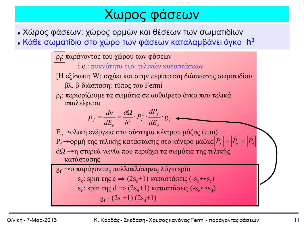 Θ/νίκη - 7-Μαρ-2013Κ. Κορδάς - Σκέδαση - Χρυσος κανόνας Fermi - παράγοντας φάσεων11 Χωρος φάσεων Χώρος φάσεων: χώρος ορμών και θέσεων των σωματιδίων Κ