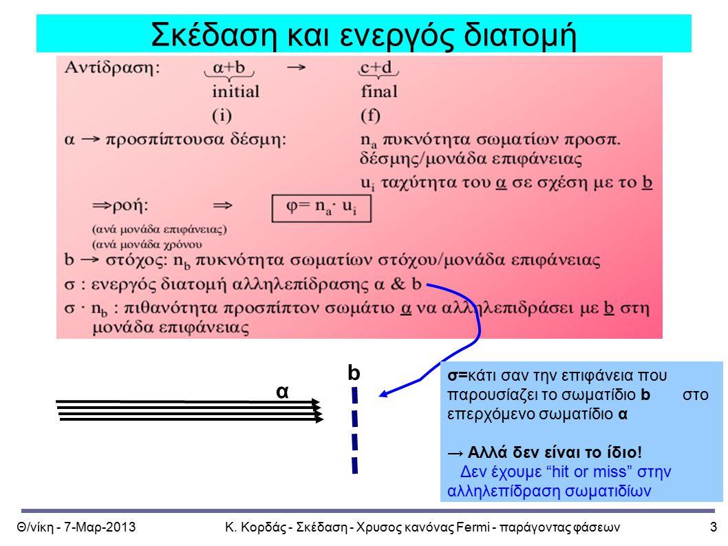 Θ/νίκη - 7-Μαρ-2013Κ. Κορδάς - Σκέδαση - Χρυσος κανόνας Fermi - παράγοντας φάσεων3 Σκέδαση και ενεργός διατομή α b σ=κάτι σαν την επιφάνεια που παρουσ