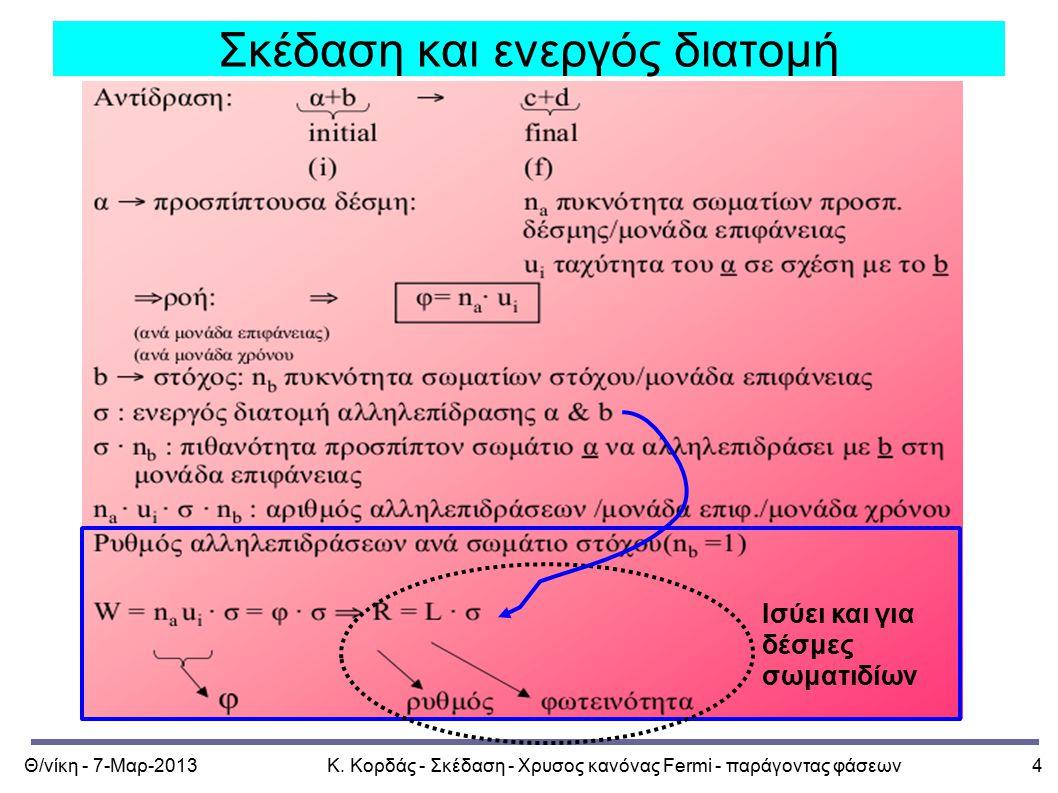 Θ/νίκη - 7-Μαρ-2013Κ. Κορδάς - Σκέδαση - Χρυσος κανόνας Fermi - παράγοντας φάσεων4 Σκέδαση και ενεργός διατομή Ισύει και για δέσμες σωματιδίων